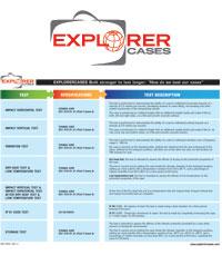 explorer-charts
